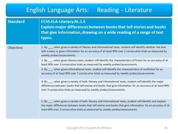 Common Core Aligned Assessment Bank ELA - Reading Grade 1