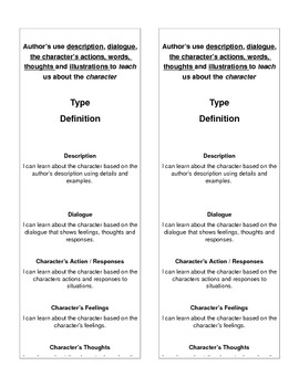 Common Core Aligned Character Traits Theme bookmark