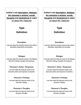 Common Core Aligned Character Traits/Theme Bookmark