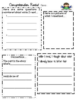 Common Core Aligned Comprehension Activities