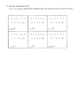 Common Core Aligned Data Packet
