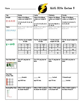 Common Core Aligned Entire School Year Math Blitz Review