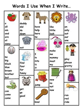Common Core Aligned First Grade Writing and ELA Toolkit