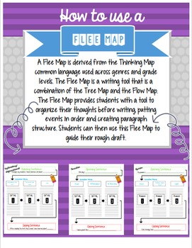 Common Core Aligned Flee Map Pre-Writing Organization Tools Across Genres
