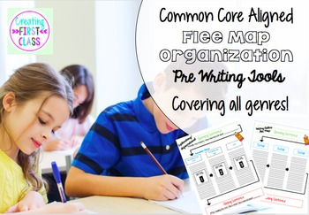 Common Core Aligned Flee Map Pre-Writing Organization Tool
