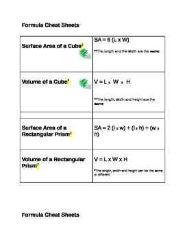 "Common Core Aligned Formula ""Cheat Sheet"""