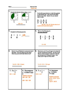 Common Core Aligned Fraction Test Bank for Fourth Grade