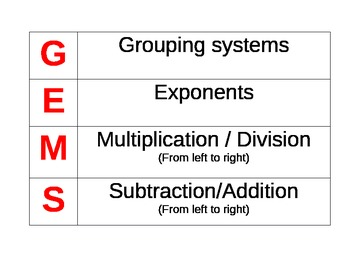 Common Core Aligned GEMS match up game or visual