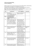 Common Core Aligned Grade 3 Nonfiction Reading Unit