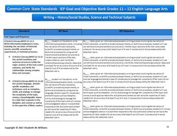 Common Core Aligned IEP Goal and Objective Bank High School Grades 9 - 12