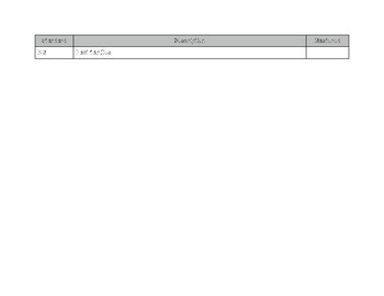 IXL Progress Monitoring Checklist: Grade 2
