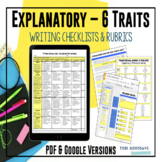 Common Core 6 Traits Explanatory Writing Rubrics for 6, 7, 8 {Google Resource}