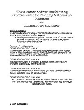 3rd/4th Grade Math- CCSS Introduction to Fractions Unit Plan including games