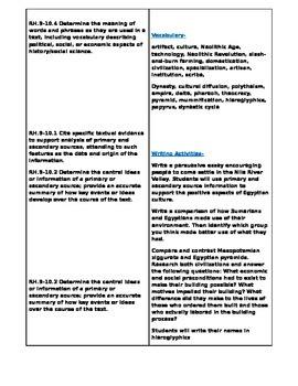 Common Core Aligned Lesson Plan For Global Studies Regents Class