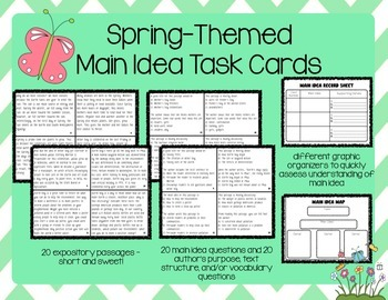 Common Core Aligned Main Idea/Author's Purpose Task Cards - Spring Themed!