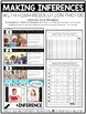 Common Core Aligned: Making Inferences Task Cards