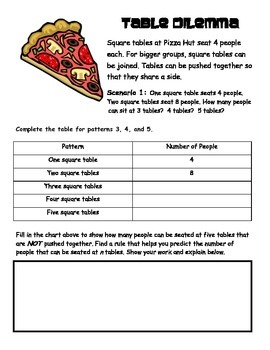 Common Core Aligned Math Journal Prompts. OA.3, OA.4, OA.5