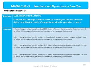 Common Core Aligned Mathematics Assessment Bank Grade 1