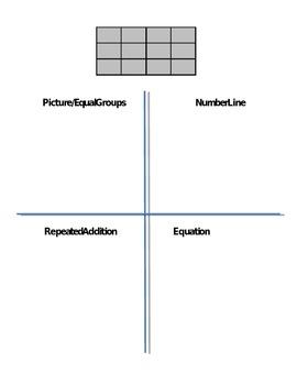 Common Core Aligned Multiplication Assessment