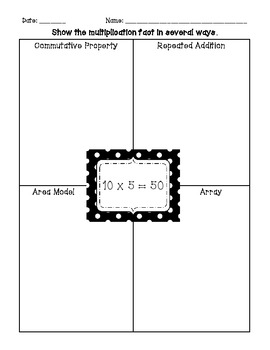 Multiplication Concepts Review