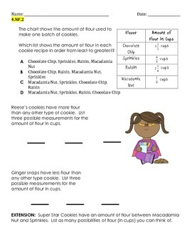 Common Core Aligned NF.2:  Math Warm Ups or Performance Assessments