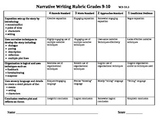 Common Core Aligned Narrative Writing Rubrics