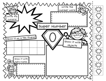Common Core Aligned Number Analysis Activity Sheets