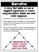 Common Core Aligned Personal Narrative Unit: Grades 4 & 5