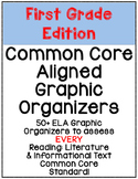 Common Core Standards Reading Graphic Organizers {First Grade Edition}