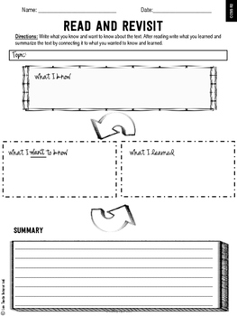 Common Core Aligned Reading Informational Text Graphic Organizers Grades 4-6