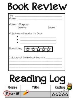 Reading Response Center (Common Core Aligned)