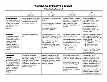 Common Core Aligned Fiction Pre and Post Assessment for Reading Workshop