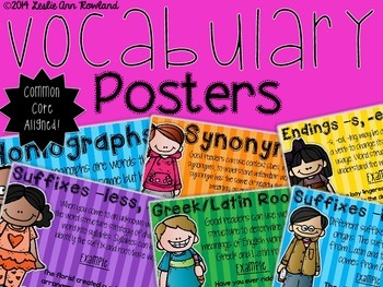 Common Core Aligned Vocabulary Posters
