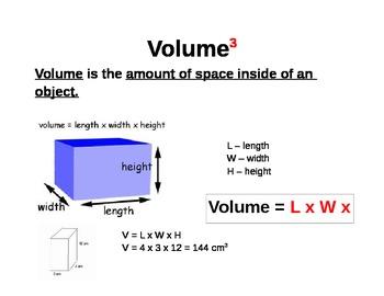 Common Core Aligned Volume Visual Anchor Chart