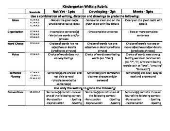 Common Core Aligned Writing Rubric Kindergarten