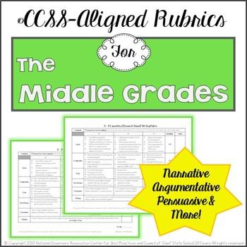 CCSS-Aligned Writing Rubrics (Grades 6-8)