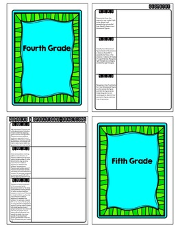 Common Core Alignment Planning Sheets {Organizer, Thematic Unit Planner} K-5