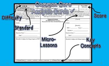 Common Core Analysis Cards 6, 7, 8 RL.10 Reading Complex Literature