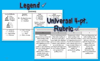 Common Core Analysis Cards 6, 7, 8 RL.7 Diverse Text Formats & Media