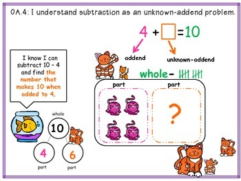 Common Core Anchor Charts for 1st Grade Math Standards