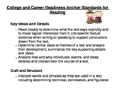 Common Core Anchor Standards for Reading (College and Career Readiness)