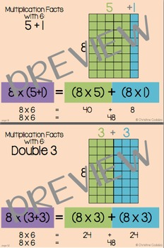 Area and The Distributive Property Math Unit
