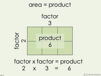 Multiplication and Area Math Unit