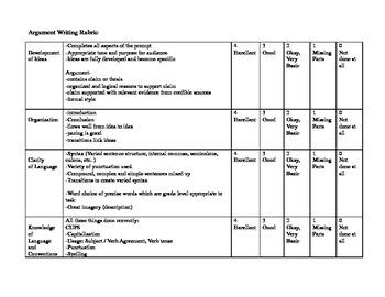 Common Core Argument Writing Rubric