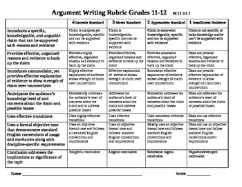 Common Core Argument Writing Rubric