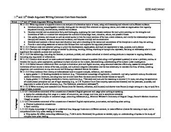 Common Core Argument Writing Rubric Grades 11-12