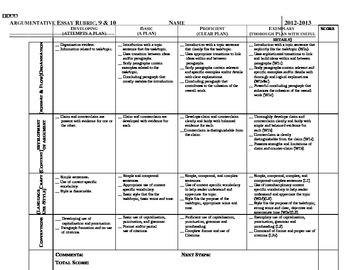Common core argumentative essay rubric high school tpt