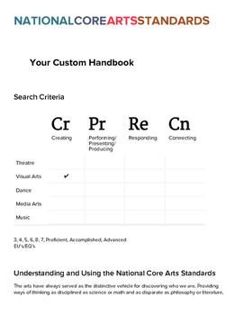 Common Core  Arts :Grades 3-8- Create