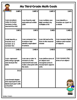 Common Core Assessment Binder