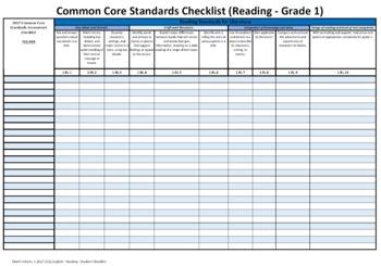 Common Core Assessment Checklists